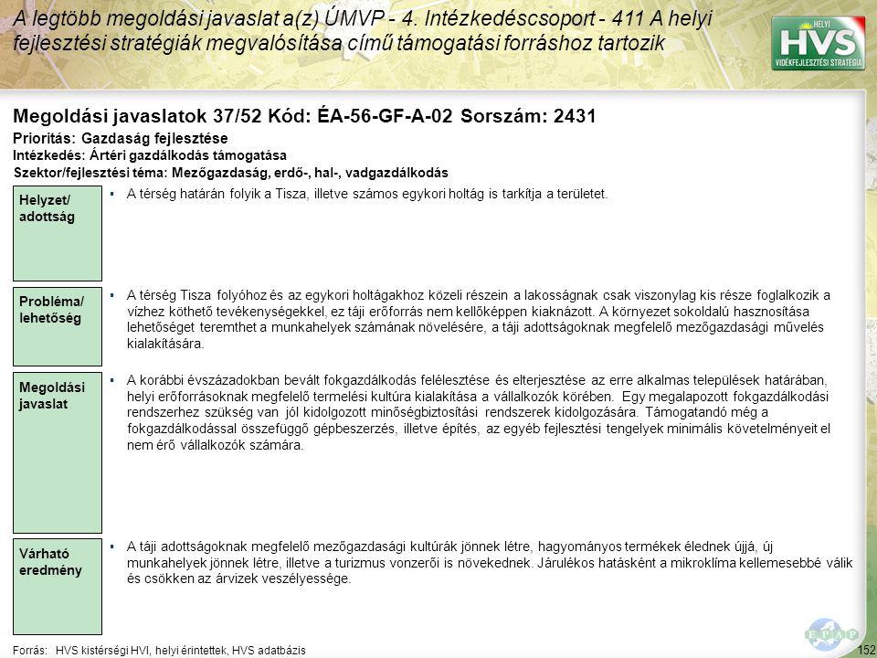 Megoldási javaslatok 37/52 Kód: ÉA-56-GF-A-02 Sorszám: 2431