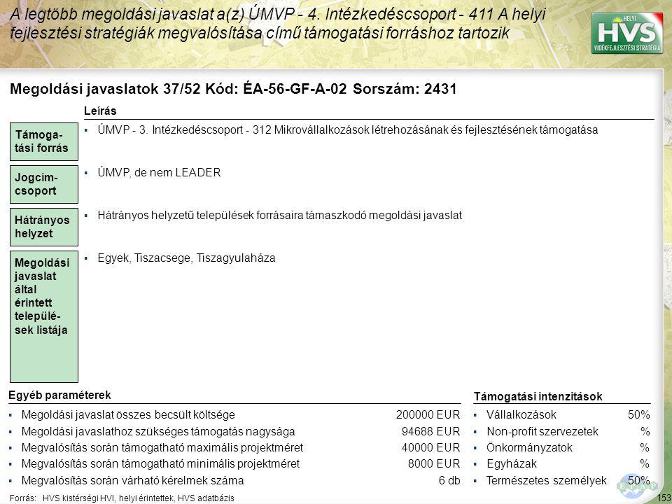Megoldási javaslatok 38/52 Kód: ÉA-56-GF-A-04 Sorszám: 2618