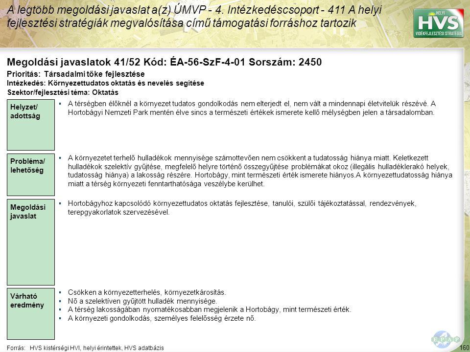 Megoldási javaslatok 41/52 Kód: ÉA-56-SzF-4-01 Sorszám: 2450