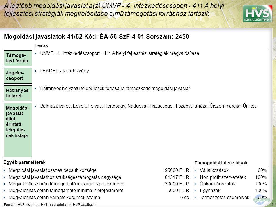 Megoldási javaslatok 42/52 Kód: ÉA-56-SzF-4-02 Sorszám: 2457