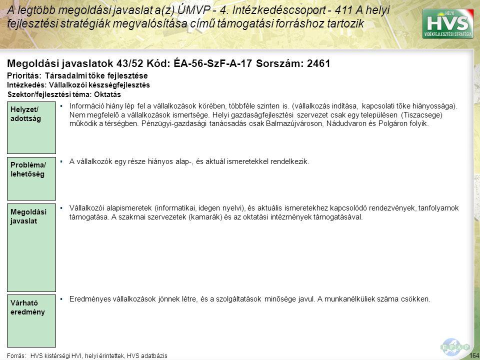Megoldási javaslatok 43/52 Kód: ÉA-56-SzF-A-17 Sorszám: 2461