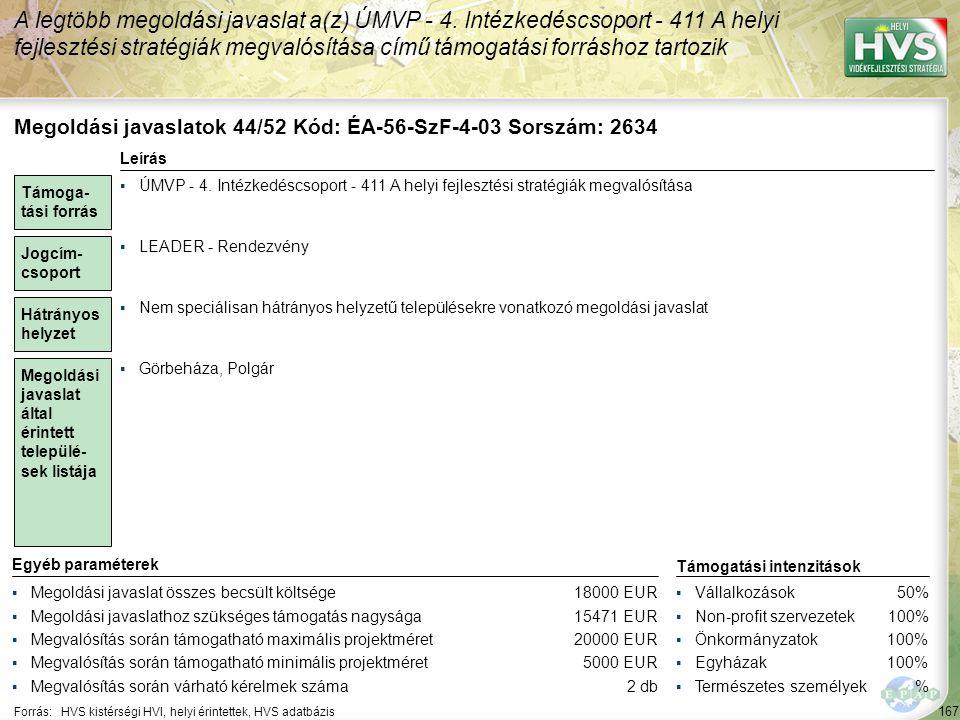 Megoldási javaslatok 45/52 Kód: ÉA-56-SzF-4-04 Sorszám: 2637