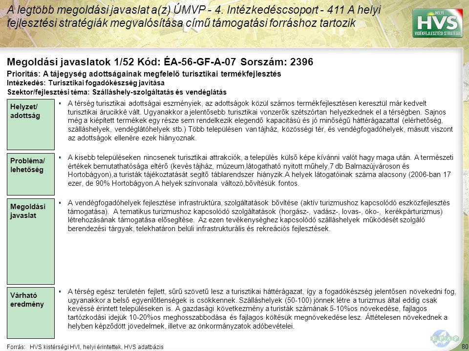 Megoldási javaslatok 1/52 Kód: ÉA-56-GF-A-07 Sorszám: 2396