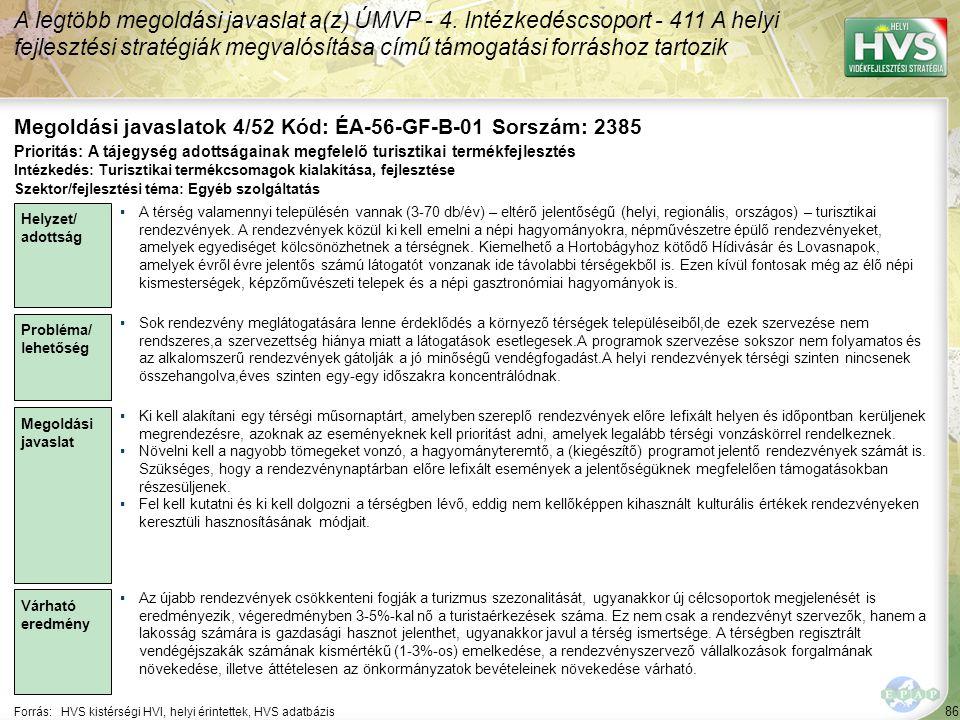 Megoldási javaslatok 4/52 Kód: ÉA-56-GF-B-01 Sorszám: 2385