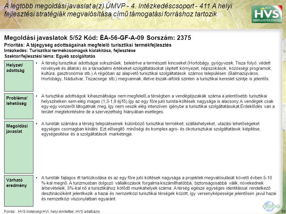 Megoldási javaslatok 5/52 Kód: ÉA-56-GF-A-09 Sorszám: 2375