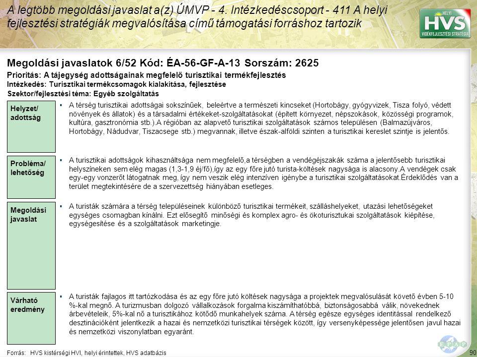Megoldási javaslatok 6/52 Kód: ÉA-56-GF-A-13 Sorszám: 2625