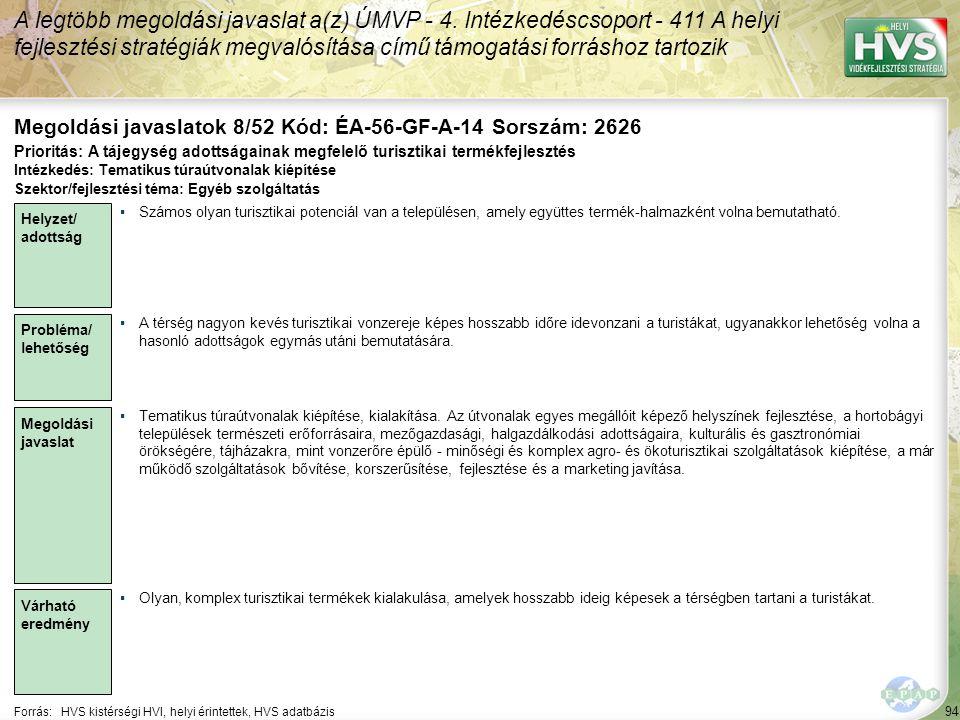 Megoldási javaslatok 8/52 Kód: ÉA-56-GF-A-14 Sorszám: 2626
