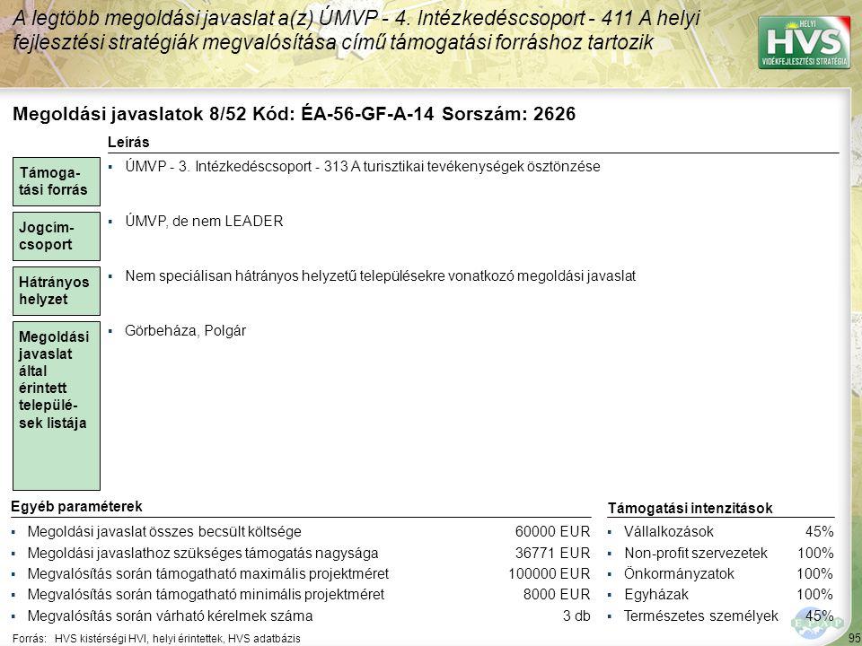 Megoldási javaslatok 9/52 Kód: ÉA-56-SzF-A-21 Sorszám: 2445
