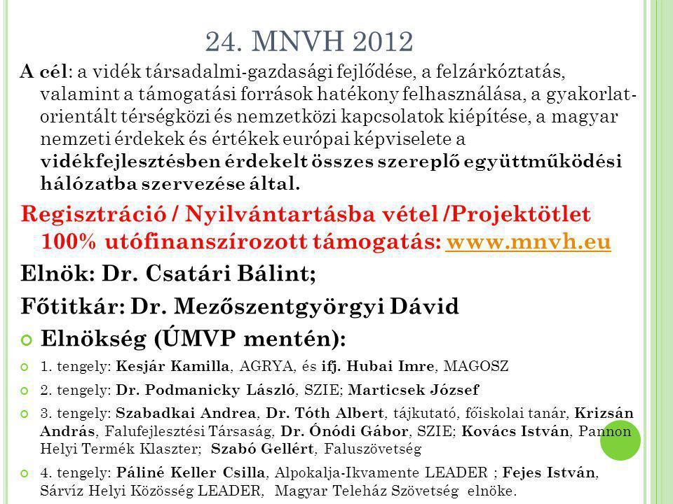 24. MNVH 2012