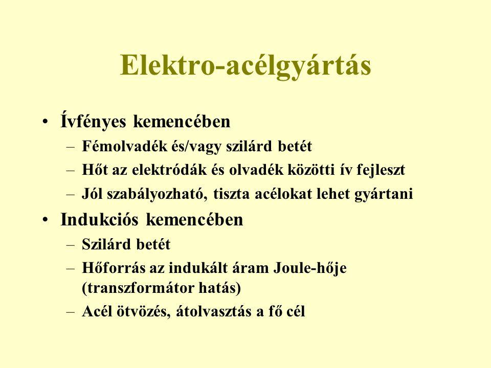 Elektro-acélgyártás Ívfényes kemencében Indukciós kemencében