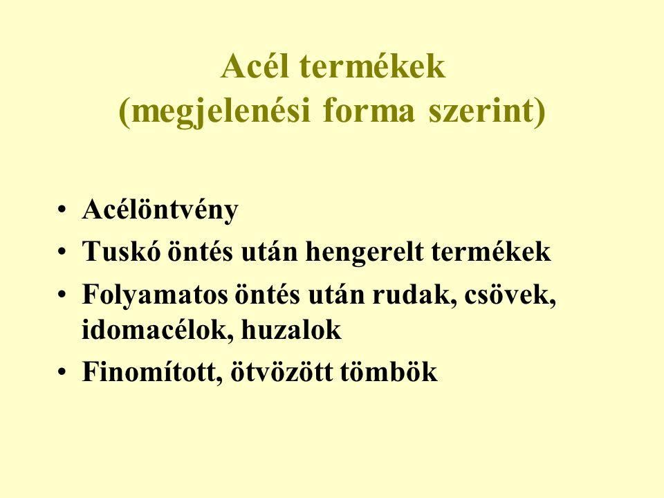 Acél termékek (megjelenési forma szerint)