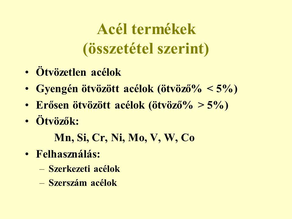 Acél termékek (összetétel szerint)