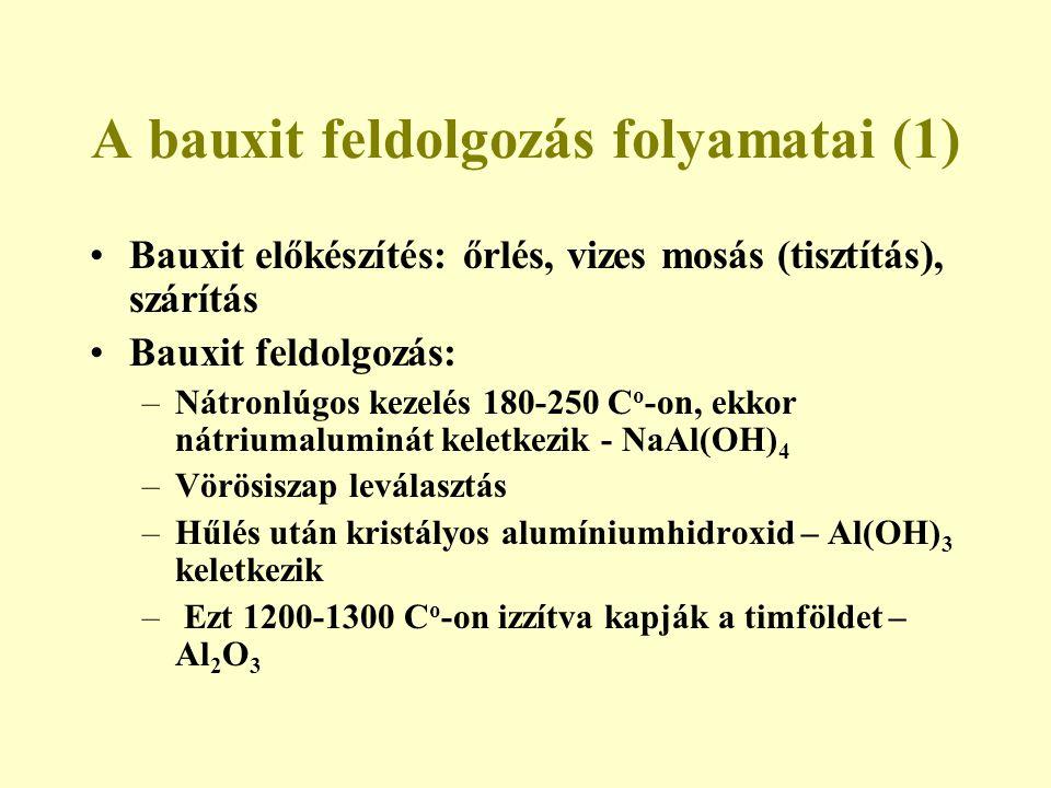 A bauxit feldolgozás folyamatai (1)
