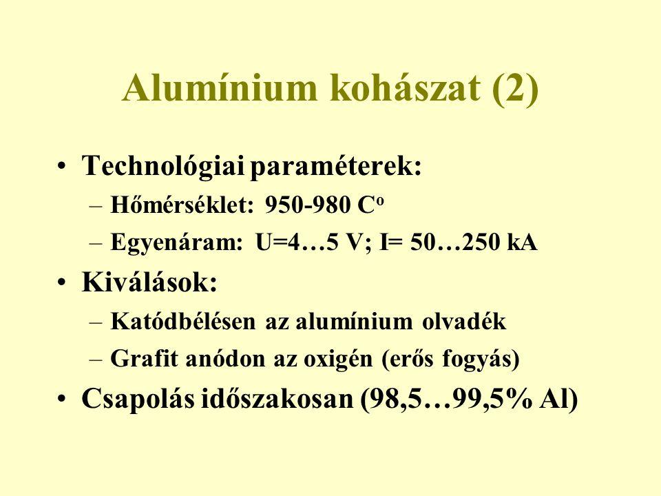 Alumínium kohászat (2) Technológiai paraméterek: Kiválások: