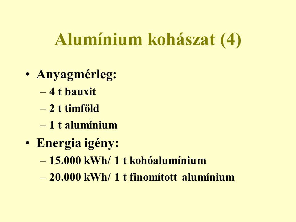 Alumínium kohászat (4) Anyagmérleg: Energia igény: 4 t bauxit
