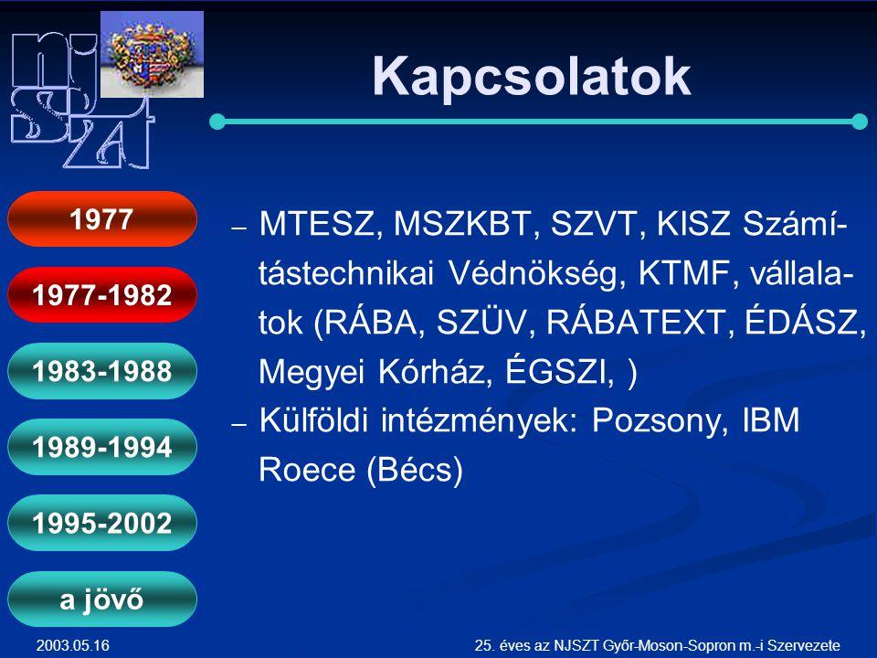 2003.05.16 25. éves az NJSZT Győr-Moson-Sopron m.-i Szervezete