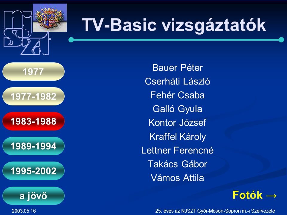TV-Basic vizsgáztatók