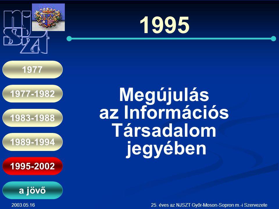 1995 Megújulás az Információs Társadalom jegyében