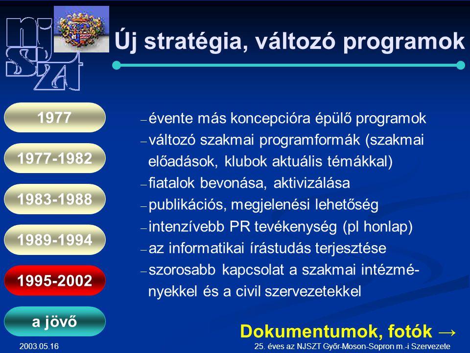 Új stratégia, változó programok