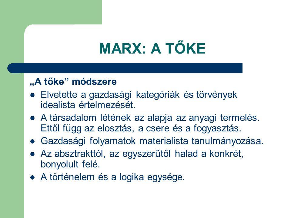 """MARX: A TŐKE """"A tőke módszere"""