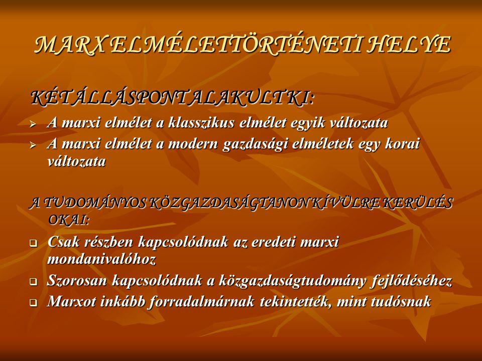 MARX ELMÉLETTÖRTÉNETI HELYE