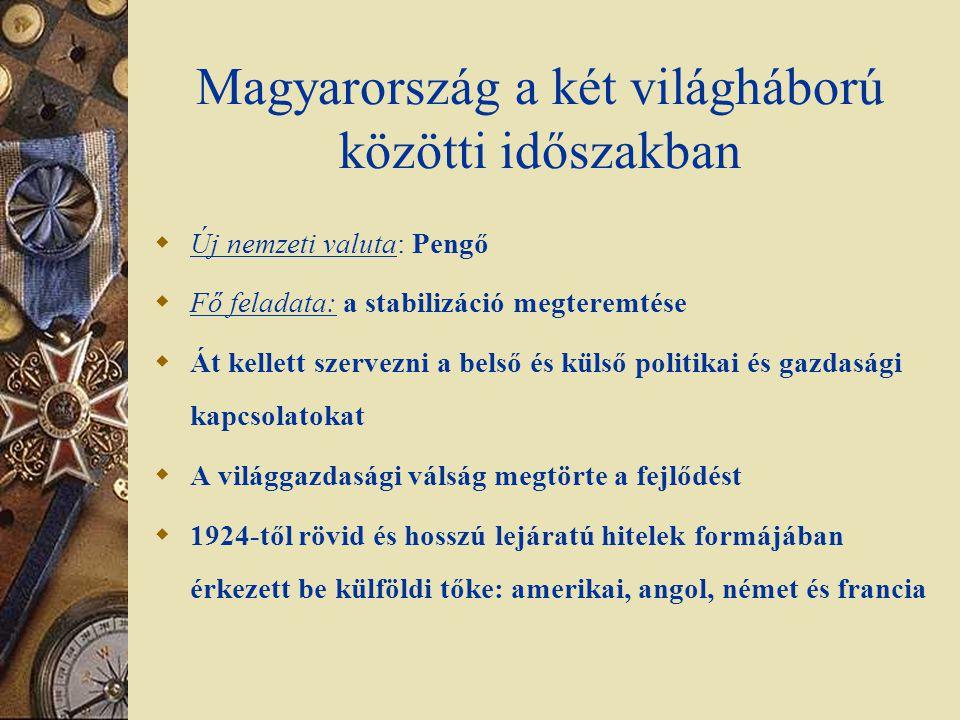 Magyarország a két világháború közötti időszakban