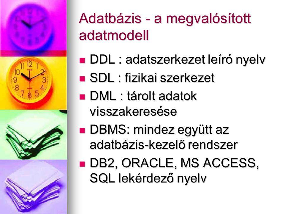 Adatbázis - a megvalósított adatmodell