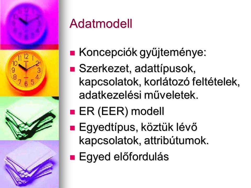 Adatmodell Koncepciók gyűjteménye: