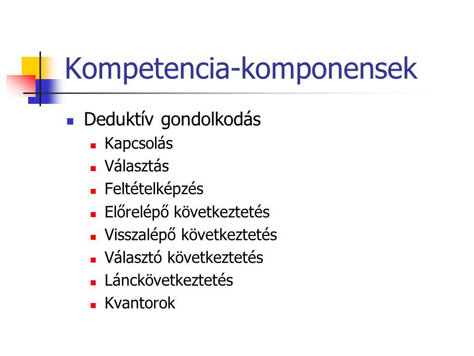 Kompetencia-komponensek