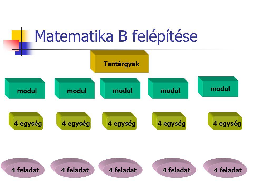 Matematika B felépítése