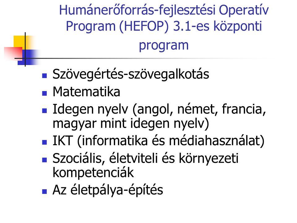 Humánerőforrás-fejlesztési Operatív Program (HEFOP) 3