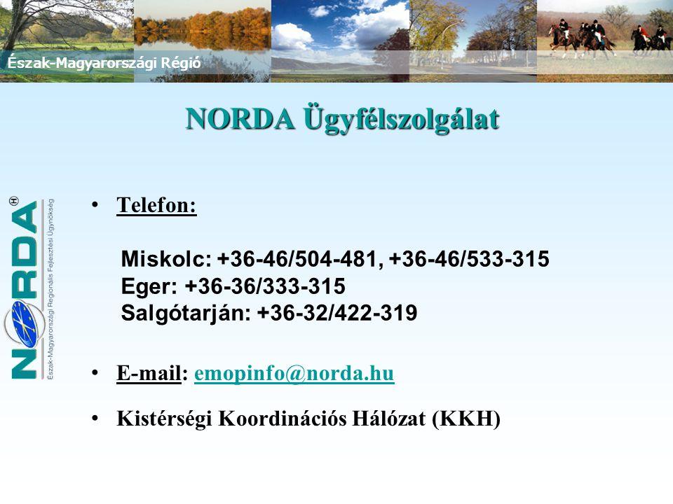 NORDA Ügyfélszolgálat