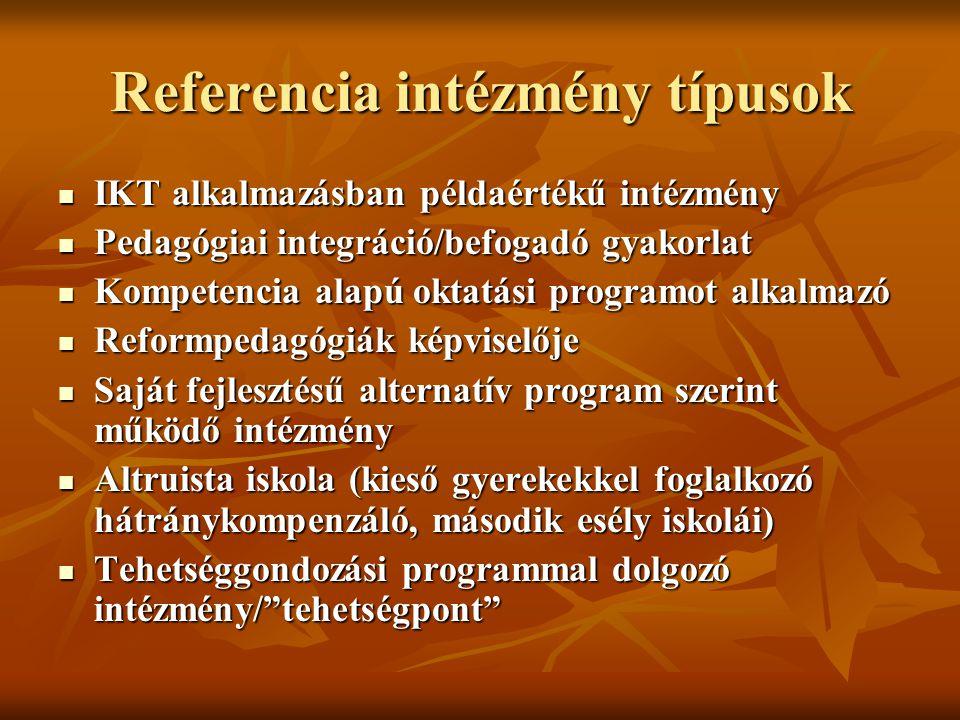 Referencia intézmény típusok