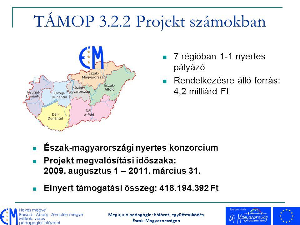 TÁMOP 3.2.2 Projekt számokban