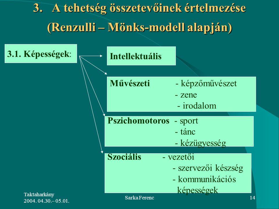 3. A tehetség összetevőinek értelmezése (Renzulli – Mönks-modell alapján)