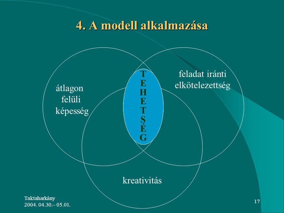 4. A modell alkalmazása feladat iránti T elkötelezettség E H átlagon
