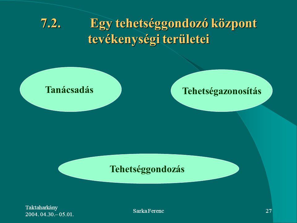 7.2. Egy tehetséggondozó központ tevékenységi területei