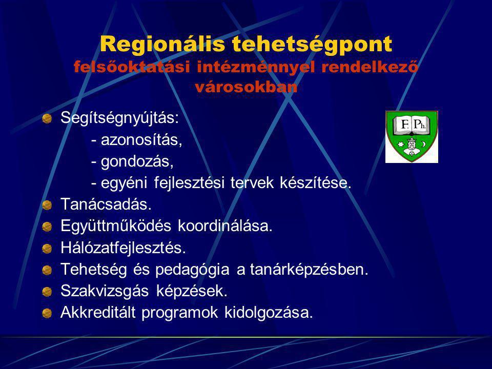 Regionális tehetségpont felsőoktatási intézménnyel rendelkező városokban