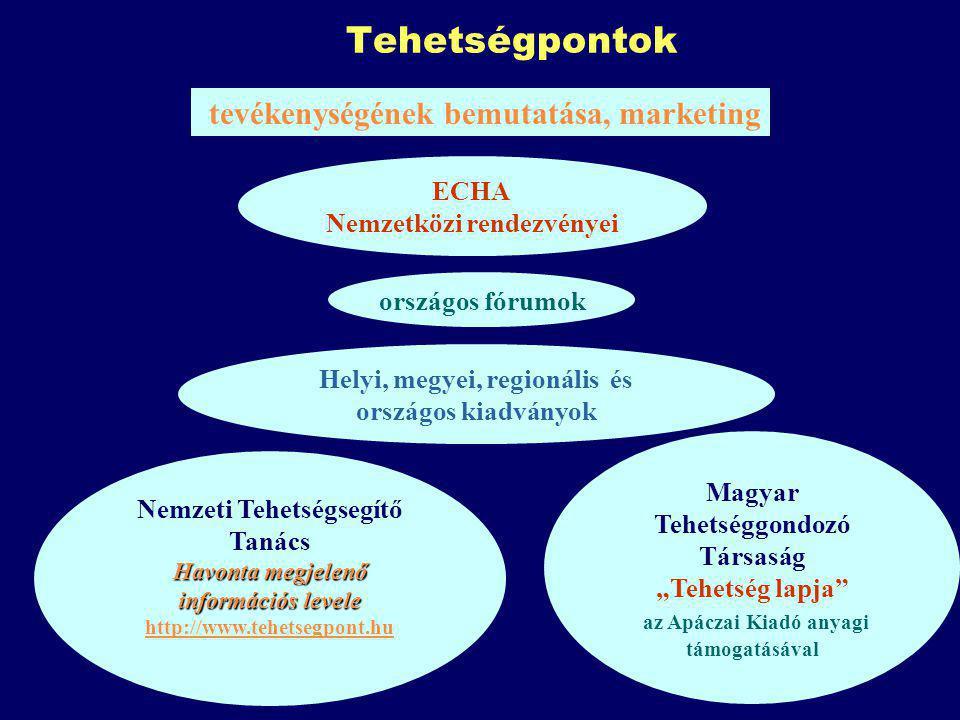 Tehetségpontok tevékenységének bemutatása, marketing ECHA