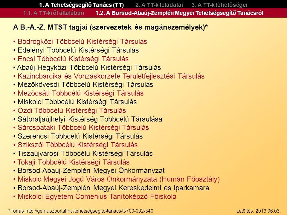 A B.-A.-Z. MTST tagjai (szervezetek és magánszemélyek)*