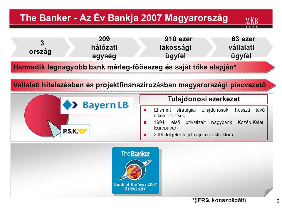 The Banker - Az Év Bankja 2007 Magyarország