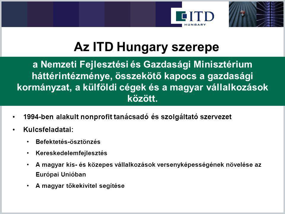 Az ITD Hungary szerepe
