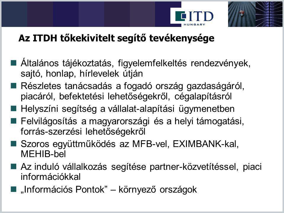 Az ITDH tőkekivitelt segítő tevékenysége