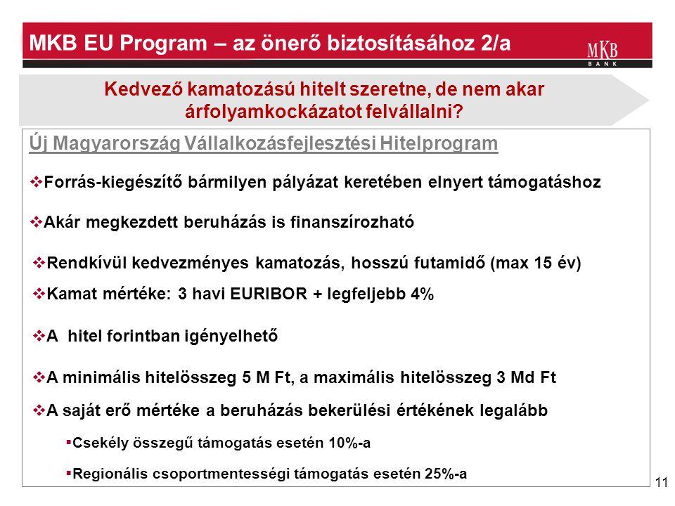 MKB EU Program – az önerő biztosításához 2/a