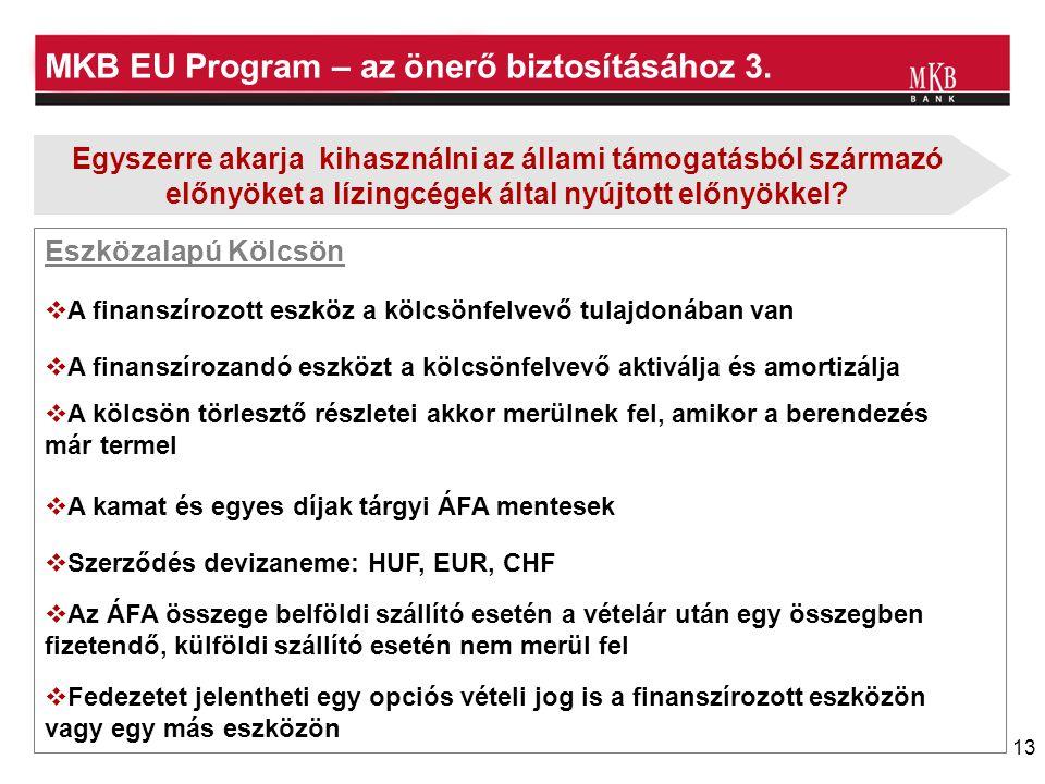 MKB EU Program – az önerő biztosításához 3.