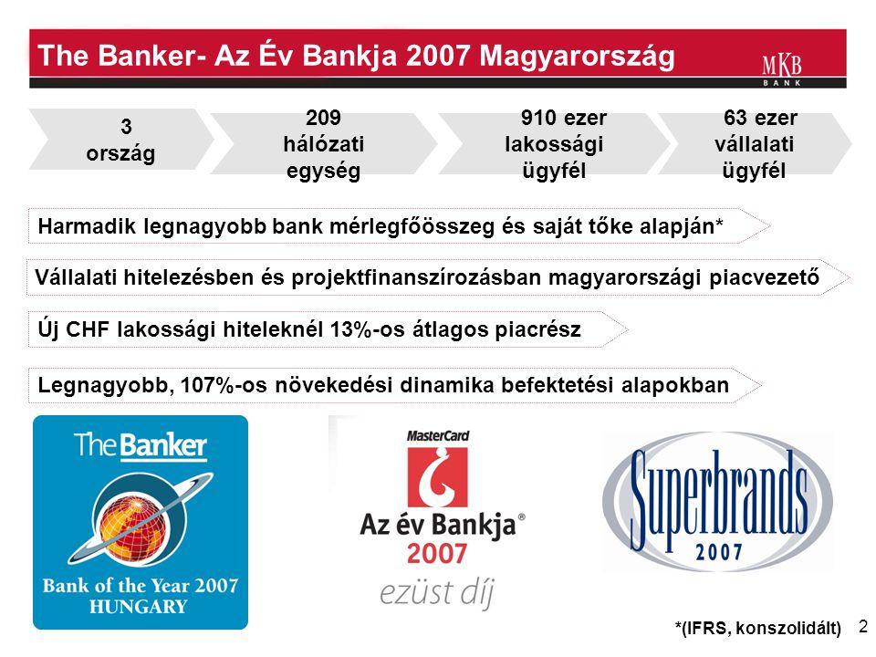 The Banker- Az Év Bankja 2007 Magyarország