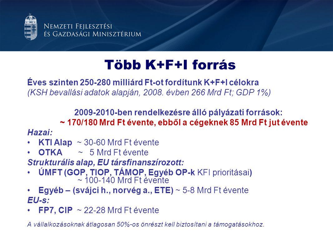 2009-2010-ben rendelkezésre álló pályázati források: