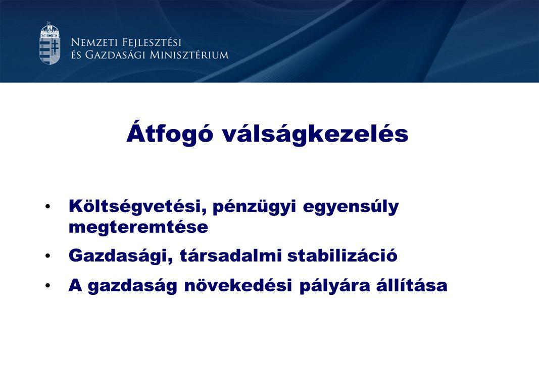 Átfogó válságkezelés Költségvetési, pénzügyi egyensúly megteremtése