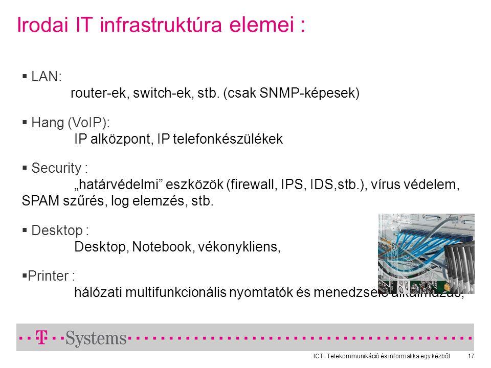 Irodai IT infrastruktúra elemei :