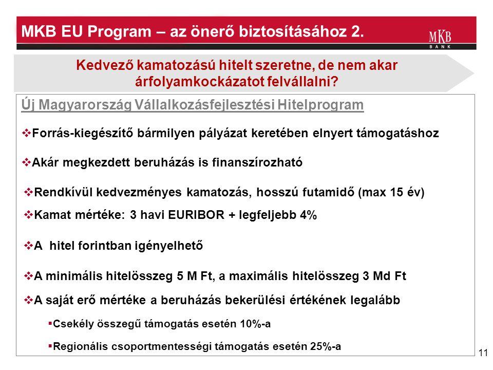 MKB EU Program – az önerő biztosításához 2.